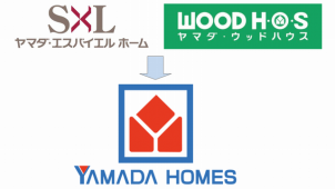 LIXILが提案する性能xデザインの融合