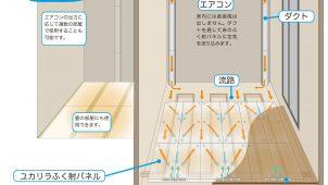 大和ハウス、分譲住宅に賃貸住宅を組み合わせた商品を発売