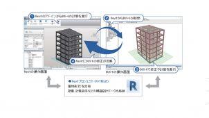 構造計算ソフトとBIMソフトが建物データを共有、連携容易に