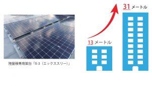 エクソル、高さ31mまで太陽光発電設置が可能に