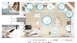東急住宅リース、賃貸住宅のIoT化でマウスコンピューターと業務提携
