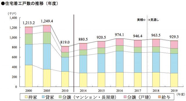 静岡三和建設 土地 注文住宅  地域密着 不動産