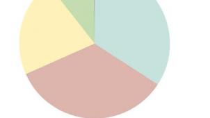 消費増税前に住宅購入「検討している」が7割 オウチーノ調べ