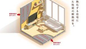 高まる断熱要求に対応する断熱材「カネライトフォーム」