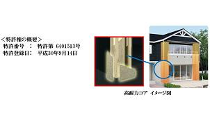 アイフルホームカンパニー、耐震構造「高耐力コア」の特許取得
