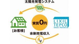 施主負担実質0円でZEH化 自家発電ニーズにも対応<br>電気代の大幅削減でランニングコストも抑制