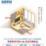 断熱性能Fランク高性能断熱材「カネライトフォームFX」