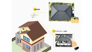 テラドローン、ヤナイ・ソフトウエアーと屋根点検・積算のパートナーとして提携