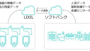 LIXILとソフトバンク、パブリックトイレのデータ活用実証実験を実施