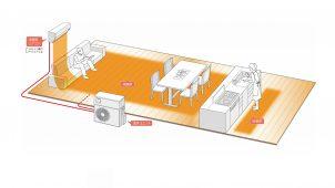 コロナ、1台の室外ユニットで冷暖房エアコンと床暖房の併用可能に