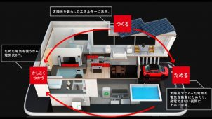 神戸都市開発、電気自動車を大容量蓄電池として利用する住宅商品