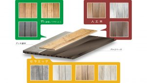 セイキ総業、3素材10種類の面材を選べるデッキ発売