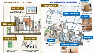 旭化成ホームズ、賃貸向け防災設備パッケージを発売
