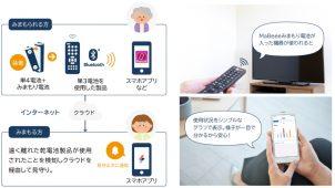 「IoT乾電池+アプリ」で離れて暮らす家族を見守り