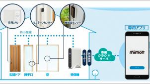 YKK AP、戸締り安心システム「ミモット」サービス運用開始
