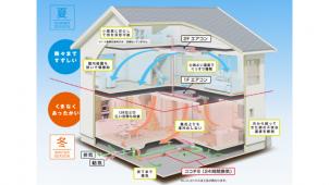 福井コンピュータ、GNSS関連機能を強化した現場端末システムを8⽉発売