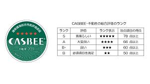 ベターリビング、「CASBEE不動産」の評価認証業務を開始
