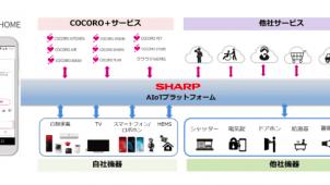 シャープ、新スマートホームサービス「COCORO HOME」開始