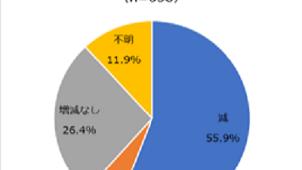 リノベで部屋数「減らす」56% SUVACO調べ