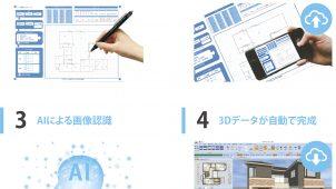 CST、手書き図面を3Dデータに自動変換する営業支援ソフト発売