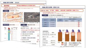 アットホームと応用地質、「地盤情報レポート」提供開始