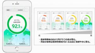 NTTスマイルエナジー、再エネ自家消費を支援するサービス