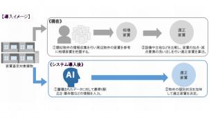 大東建託、AI活用の家賃査定システムを試験導入