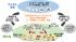 横浜市、東急電鉄ら4者、地域コミュニティ活性化にICT・IoT技術を活用