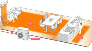 コロナ、エアコン付きヒートポンプ床暖房を発売