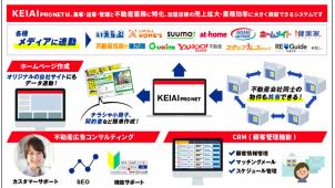 ケイアイスター、FC向け業務支援システム提供開始 いえらぶと提携