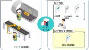 OKI、インフラの「補修・補強設計業務支援サービス」提供開始