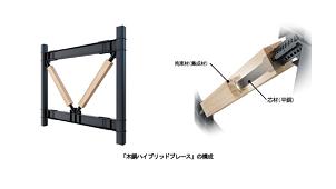 アシスト、ミニマルな木階段用滑り止めを発売