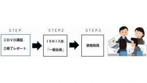JSHI、不動産売買時の説明スキル向上に役立つ新資格