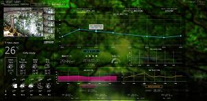 パーカーズ、IoT活用の室内緑化オートメーション管理システム開発