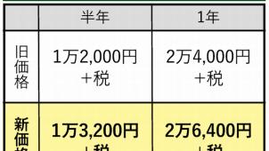 購読料改定のお知らせ