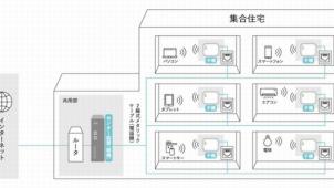 ギガプライズ、既存集合住宅向けインターネット接続サービスを2020年1月開始