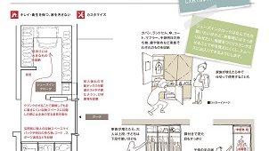 小田急不動産、共働き子育て世帯のための新発想の空間提案を策定