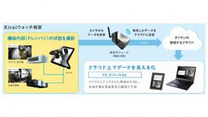 ダイキン工業、IoT活用で業務用空調機内を遠隔点検