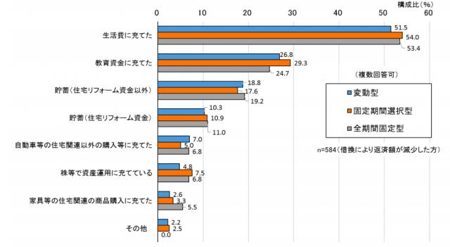 静岡三和建設  地域密着 不動産に強い  土地からの注文住宅  快乾空間新発売!