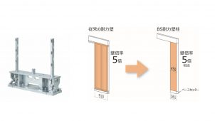 BXカネシン、2x4にも幅450mmの耐力壁が設置可能に