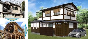 YKKAPと平安建材、京都で戸建ての性能向上リノベーション実証物件を竣工