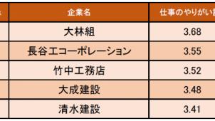 リクルート住まいカンパニー、「スーモカウンター」を大阪と宮城に新設