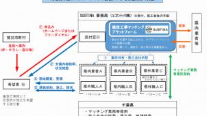 千葉県、台風15号被害でのブルーシート張りなど支援制度を発表