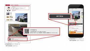 ナーブ、「不動産情報サイト アットホーム」に新機能「VR」を追加
