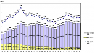 住宅購入希望年齢 男性36.2歳 女性35.5歳