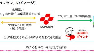 イオンと四電、卒FIT向け「四電WAONプラン」開始