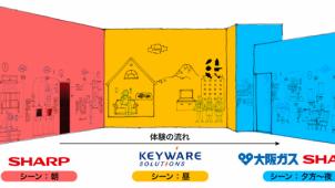 「赤ずきんちゃんのスマートライフな一日」を紹介するイベントが開催