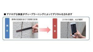 東急リバブルら3社、AIによる外壁クラック診断システムを開発