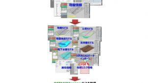 非専門家向けの3D地盤モデル作成システムを発売