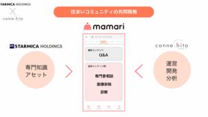 """スター・マイカ、コネヒトと協業 """"ママ向け""""共同開発・サービス提供"""